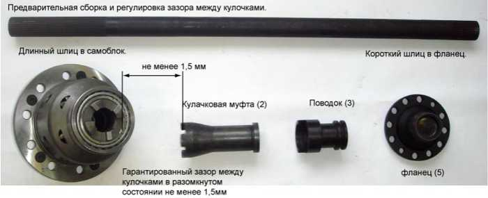 Рейсинг транспортная компания схема проезда москва